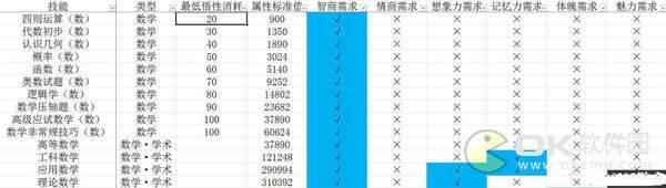 中国式家长全技能数据一览表_中国式家长技能大全
