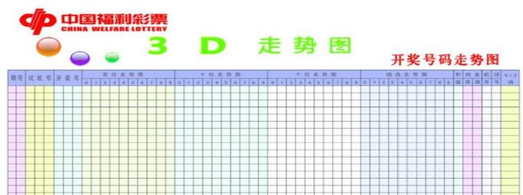 福彩3d走势图软件