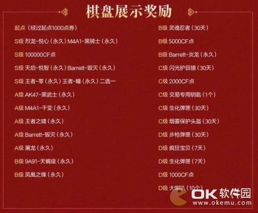 CF春节飞行棋活动:1月29日开启