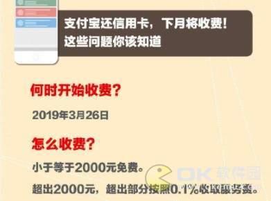 支付宝还信用卡超2000元收0.1%服务费:3月26日开始