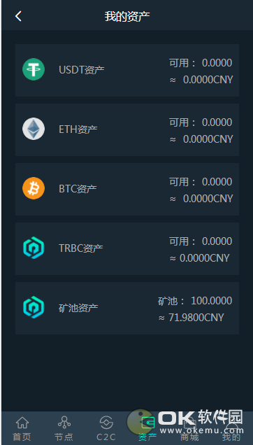TRBC图3