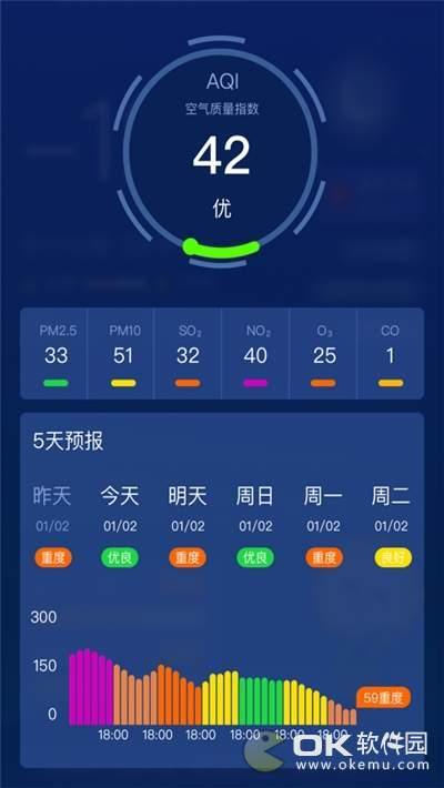 多多天气app图1