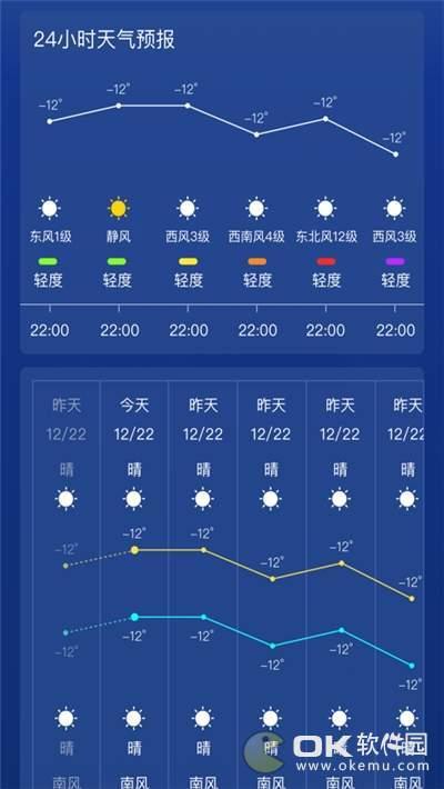 多多天气app图2