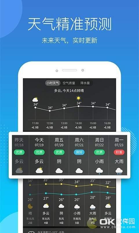 天氣吧軟件圖3