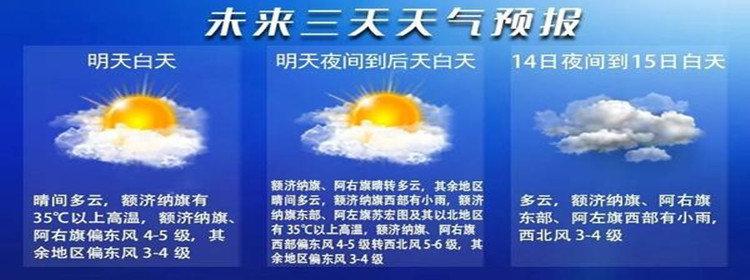 可以預測高溫天氣軟件