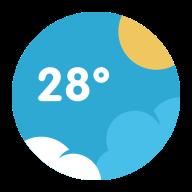 安果天氣預報