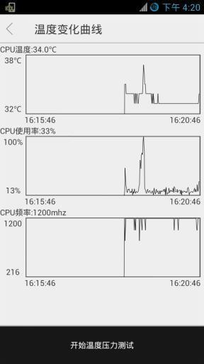 CPU温度图1